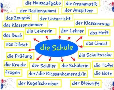 SchuleWSCH1