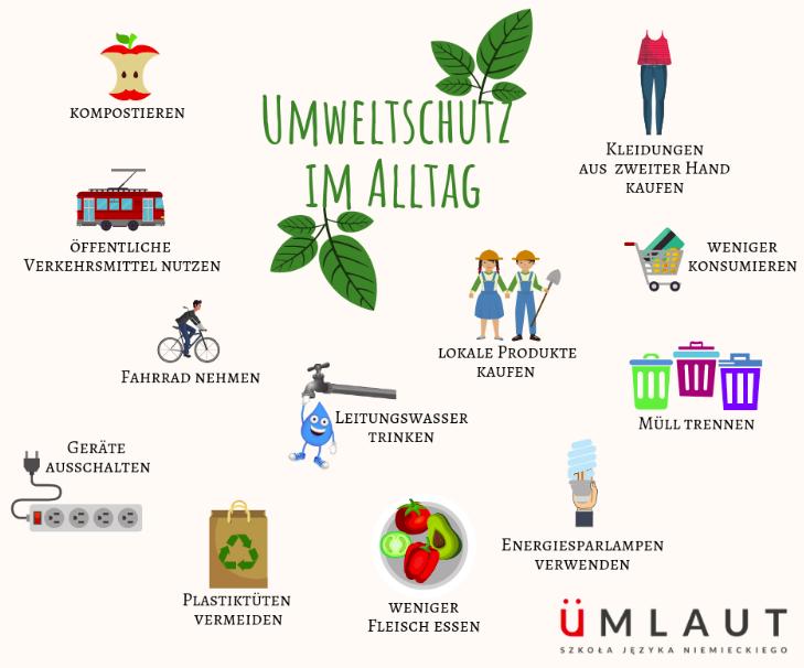 gksumweltschutzinalltag